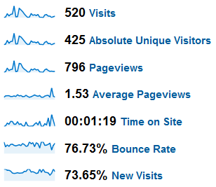 google_analytics_shot_091509