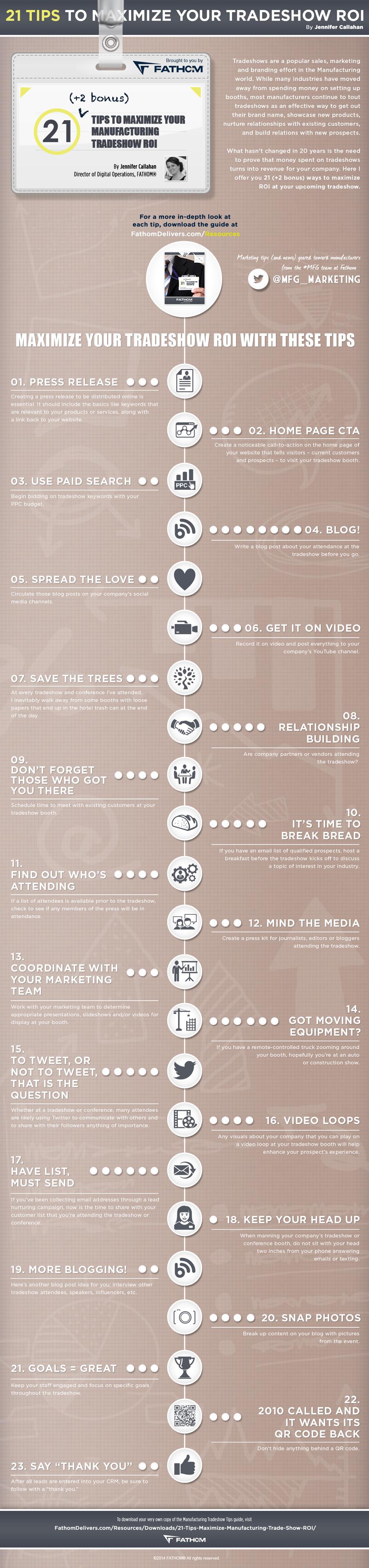 FATHOM_Manufacturing_Tradeshow_ROI_Tips-Infographic_2014