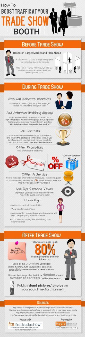 tradeshow infographic